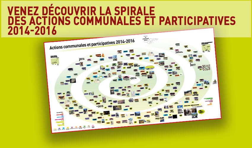 saillans spirale des actions communales et participatives-