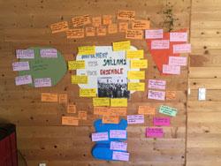 week end gouvernance collégiale et participative